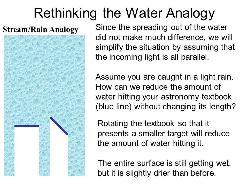 Rethinking the Water Analogy