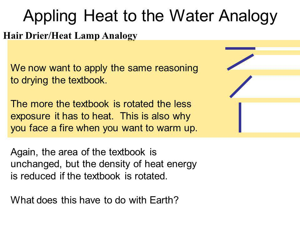 Appling Heat to the Water Analogy