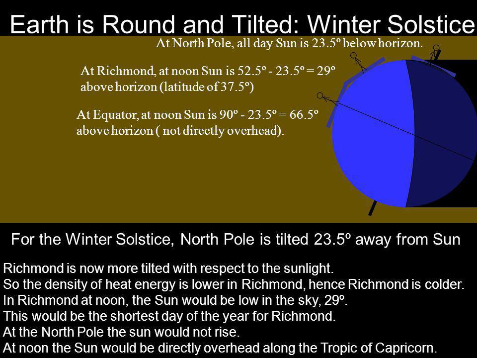 Earth is Round and Tilted: Winter Solstice