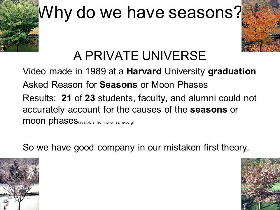 Why do we have seasons A PRIVATE UNIVERSE