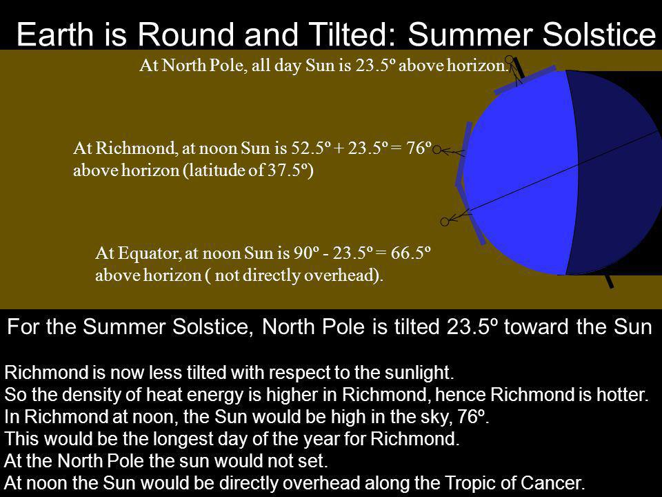 Earth is Round and Tilted: Summer Solstice