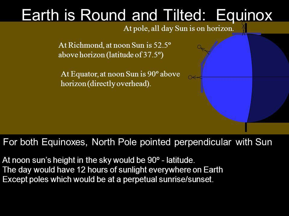 Earth is Round and Tilted: Equinox
