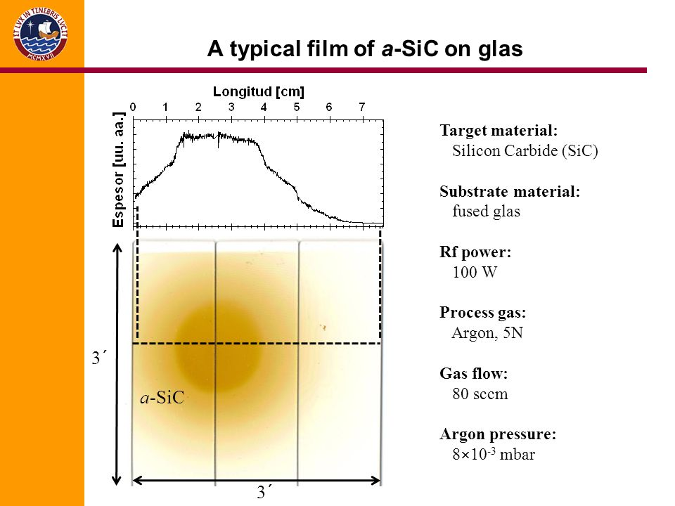 A typical film of a-SiC on glas