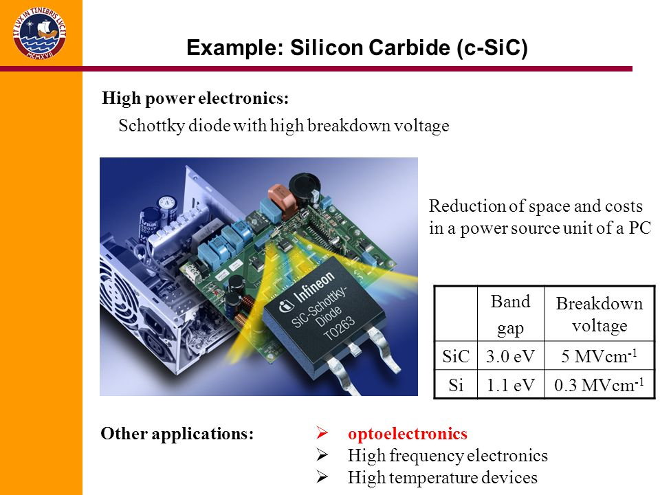 Example: Silicon Carbide (c-SiC)