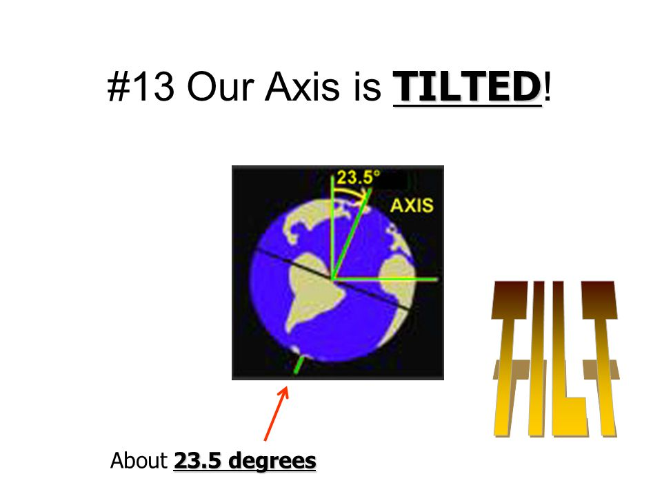 #13 Our Axis is TILTED! TILT About 23.5 degrees
