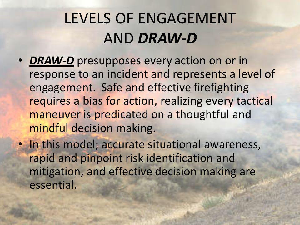 LEVELS OF ENGAGEMENT AND DRAW-D