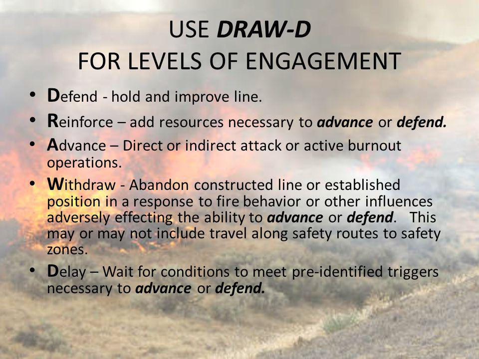 USE DRAW-D FOR LEVELS OF ENGAGEMENT