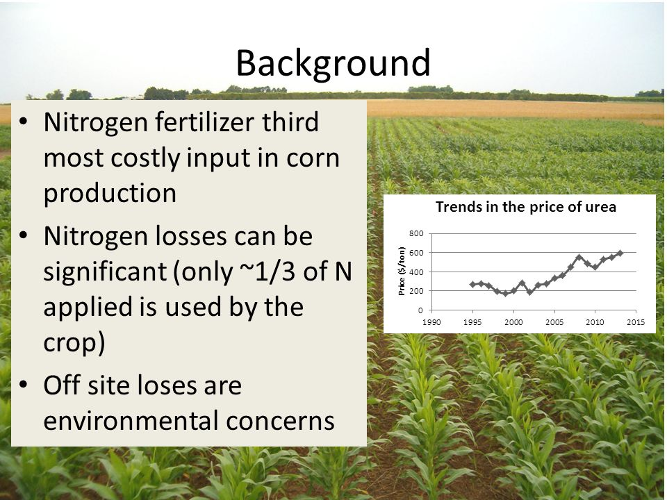 Background Nitrogen fertilizer third most costly input in corn production.