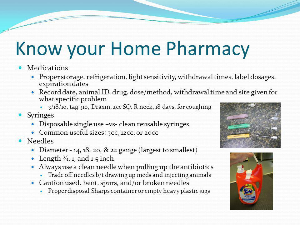 Know your Home Pharmacy