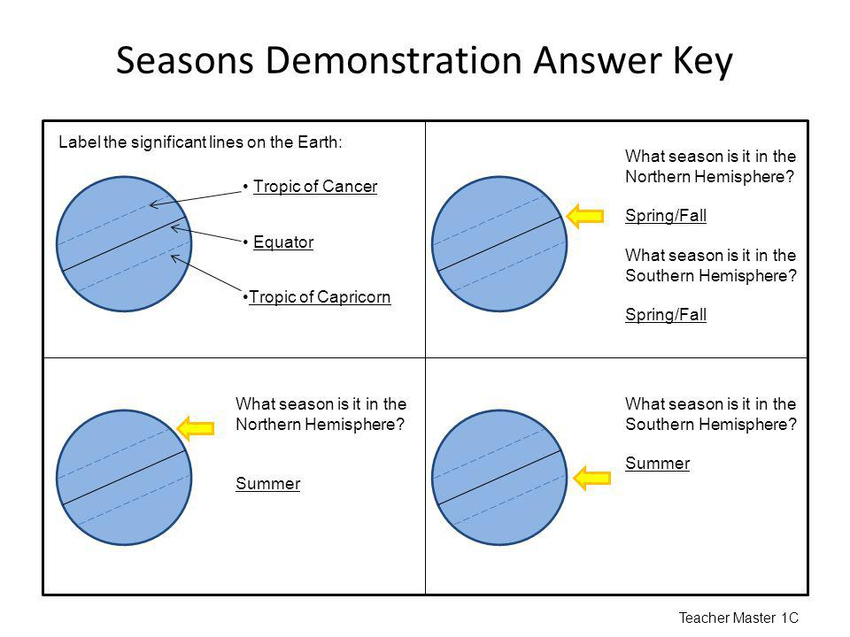 Seasons Demonstration Answer Key