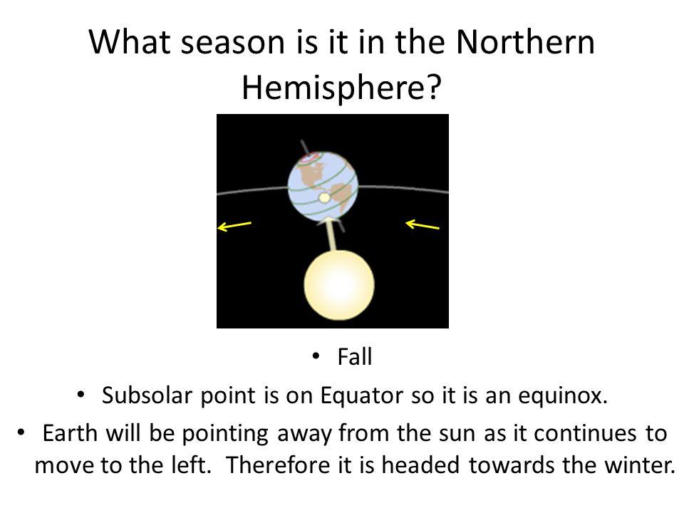 What season is it in the Northern Hemisphere