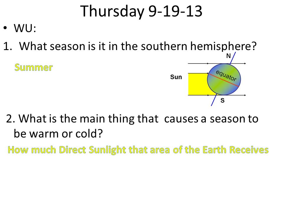 Thursday 9-19-13 WU: What season is it in the southern hemisphere