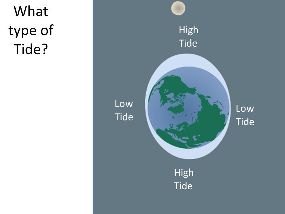 What type of Tide High Tide Low Tide Low Tide High Tide