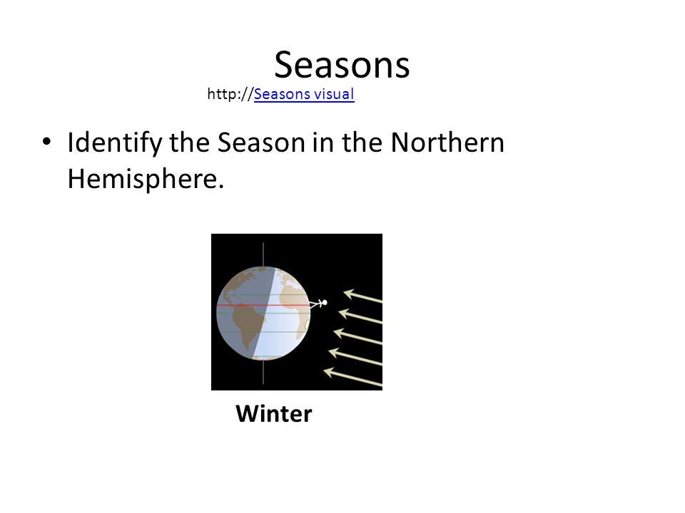 Seasons Identify the Season in the Northern Hemisphere. Winter