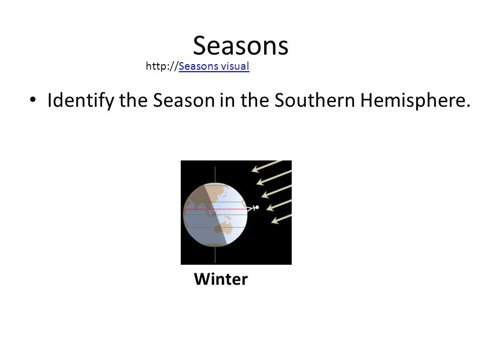 Seasons Identify the Season in the Southern Hemisphere. Winter