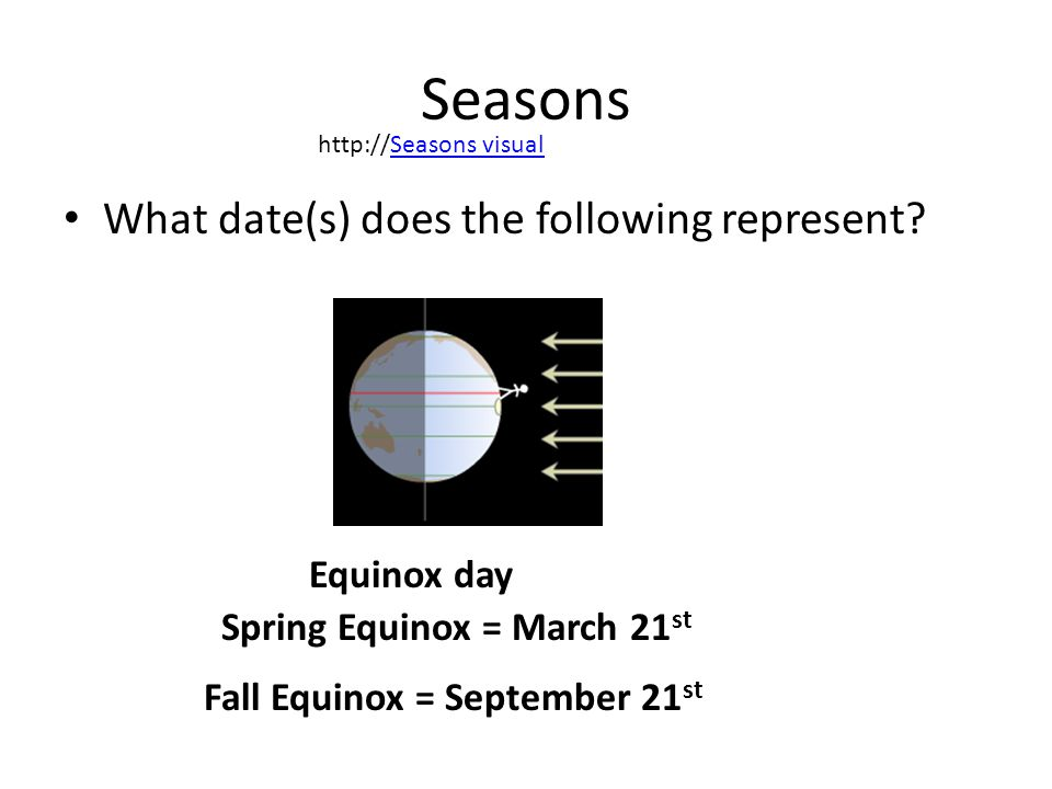 Seasons What date(s) does the following represent Equinox day