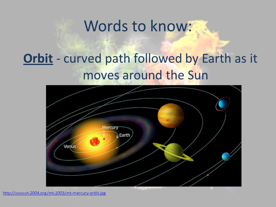 Orbit - curved path followed by Earth as it moves around the Sun