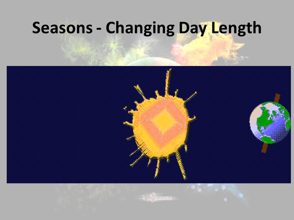 Seasons - Changing Day Length