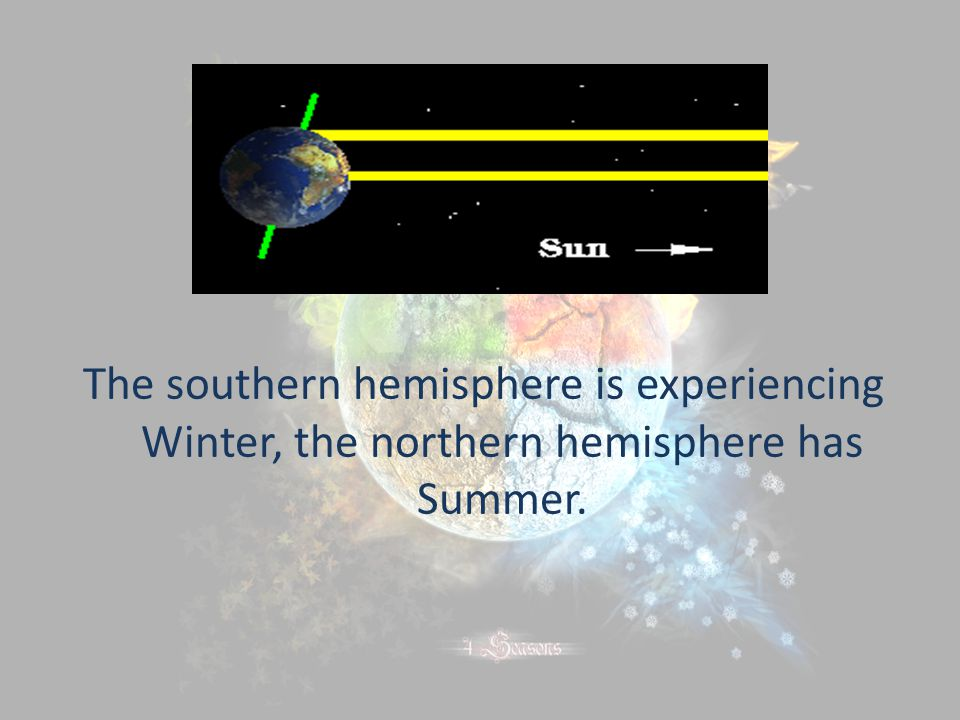 The southern hemisphere is experiencing Winter, the northern hemisphere has Summer.