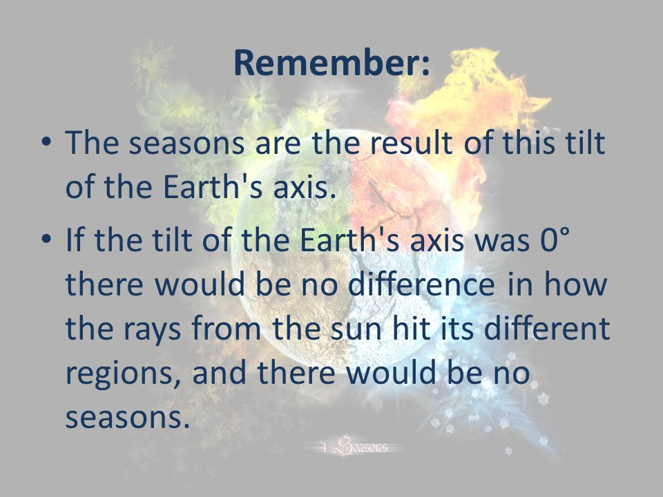 Remember: The seasons are the result of this tilt of the Earth s axis.
