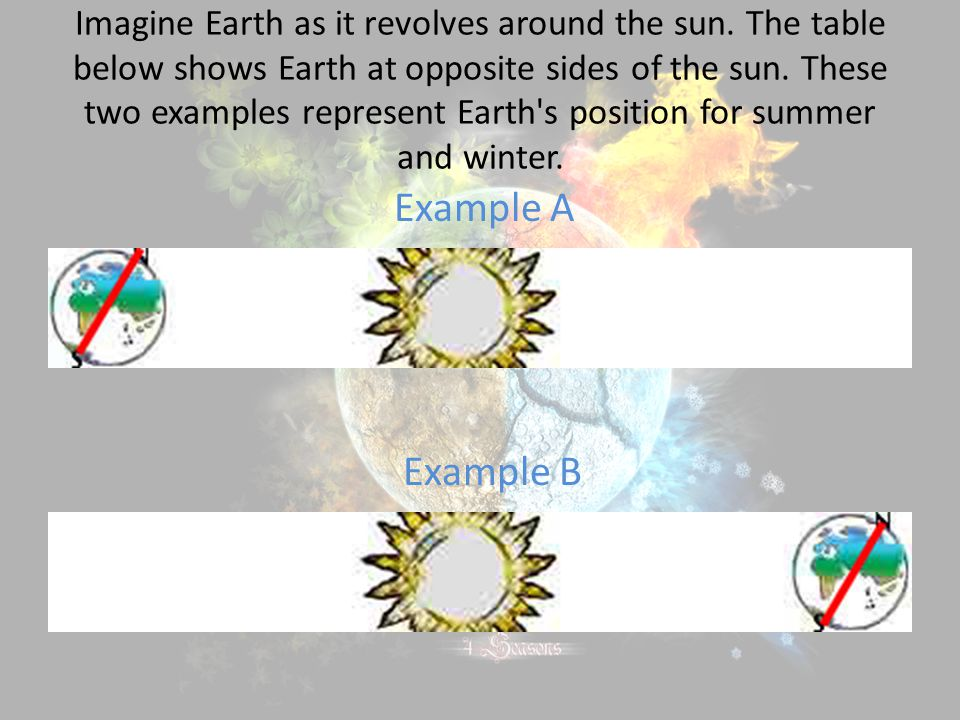 Imagine Earth as it revolves around the sun