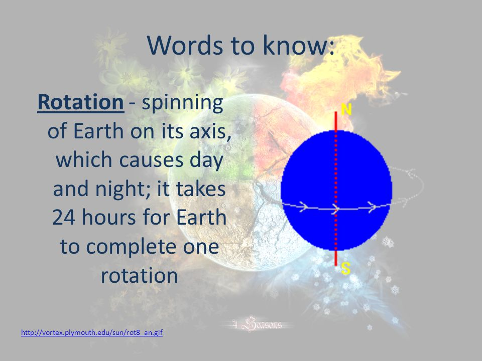 Words to know: Rotation - spinning of Earth on its axis, which causes day and night; it takes 24 hours for Earth to complete one rotation.