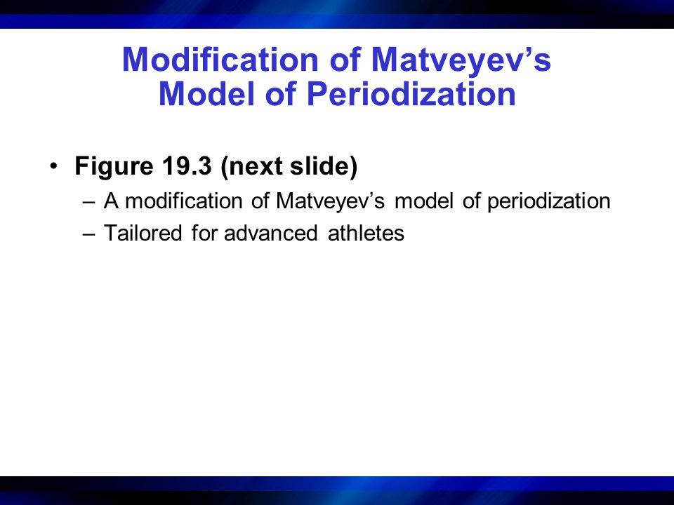 Modification of Matveyev's Model of Periodization