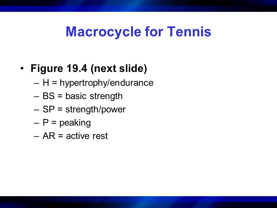 Macrocycle for Tennis Figure 19.4 (next slide)