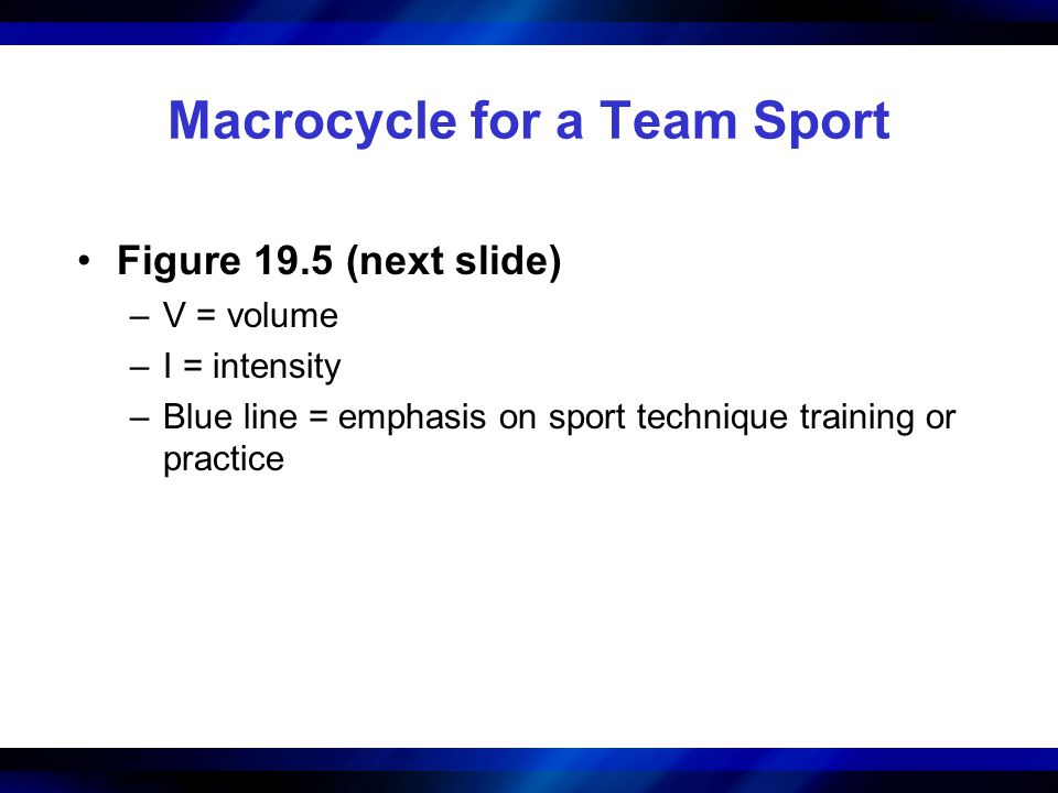 Macrocycle for a Team Sport