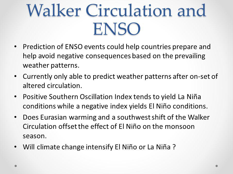 Walker Circulation and ENSO
