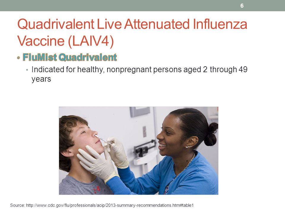 Quadrivalent Live Attenuated Influenza Vaccine (LAIV4)