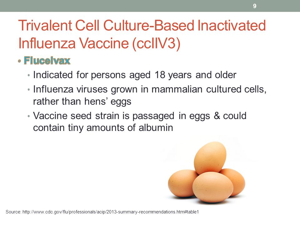 Trivalent Cell Culture-Based Inactivated Influenza Vaccine (ccIIV3)