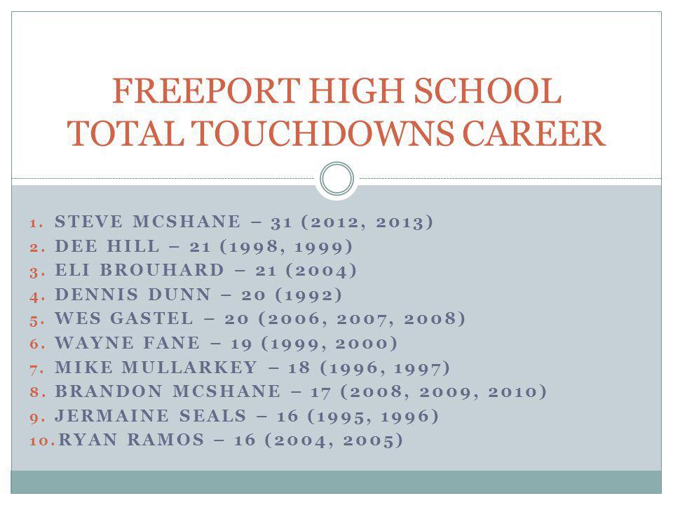 FREEPORT HIGH SCHOOL TOTAL TOUCHDOWNS CAREER