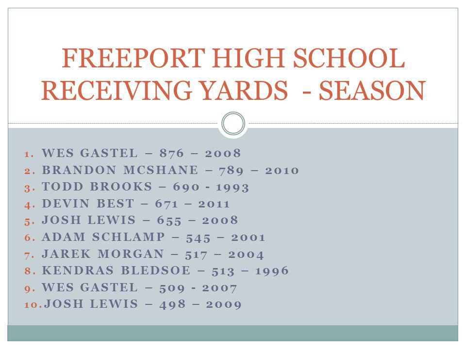 FREEPORT HIGH SCHOOL RECEIVING YARDS - SEASON