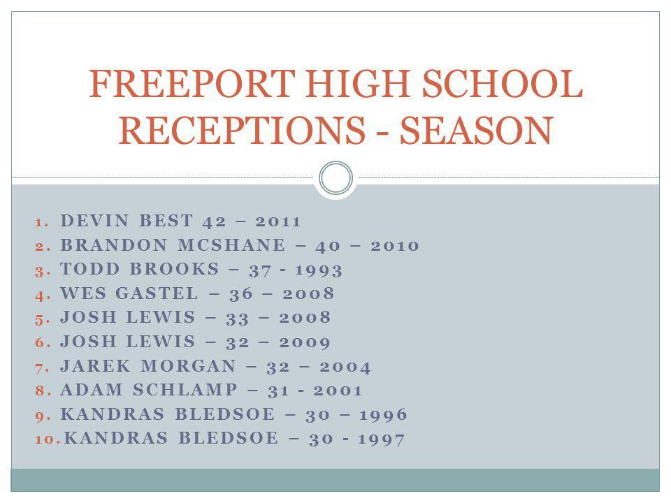 FREEPORT HIGH SCHOOL RECEPTIONS - SEASON