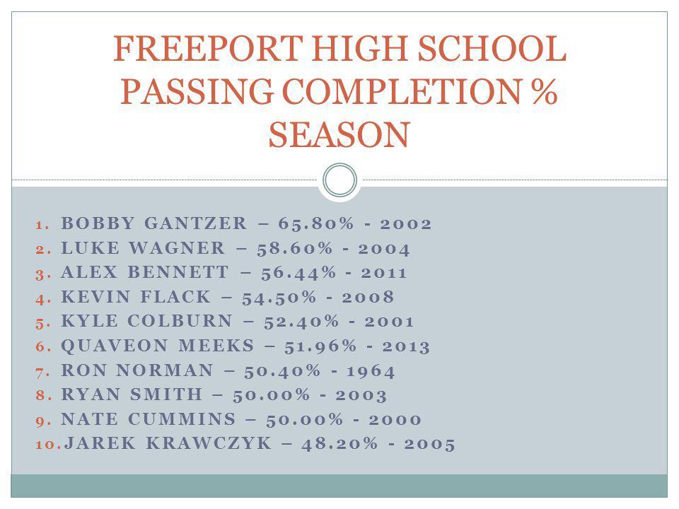FREEPORT HIGH SCHOOL PASSING COMPLETION % SEASON