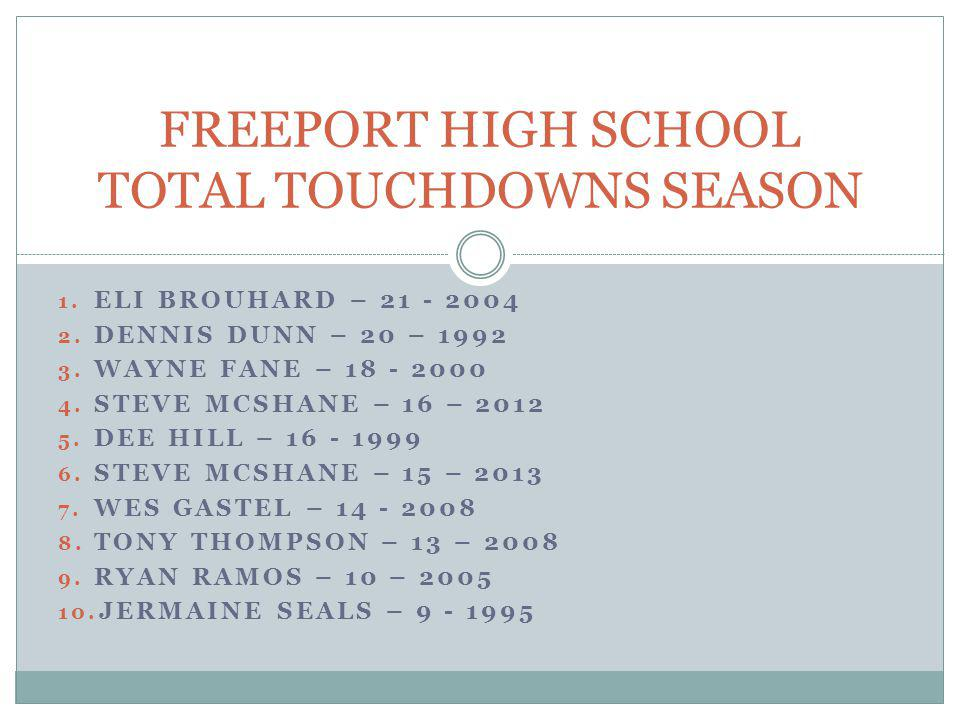 FREEPORT HIGH SCHOOL TOTAL TOUCHDOWNS SEASON