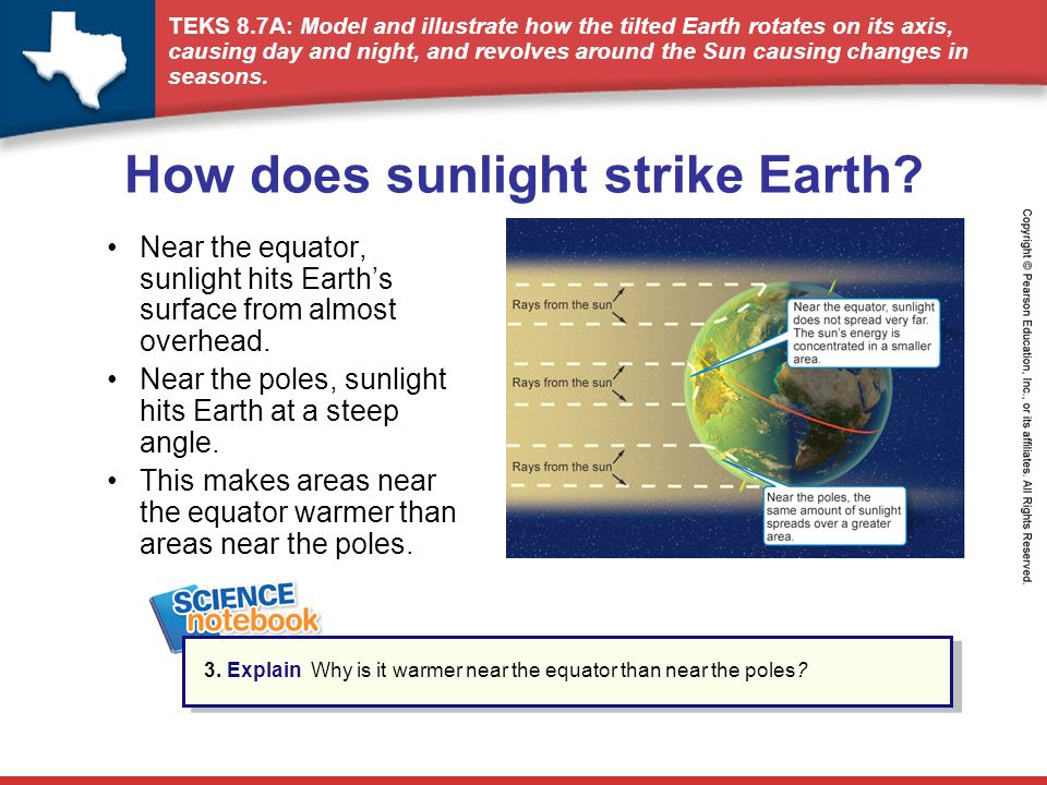 How does sunlight strike Earth