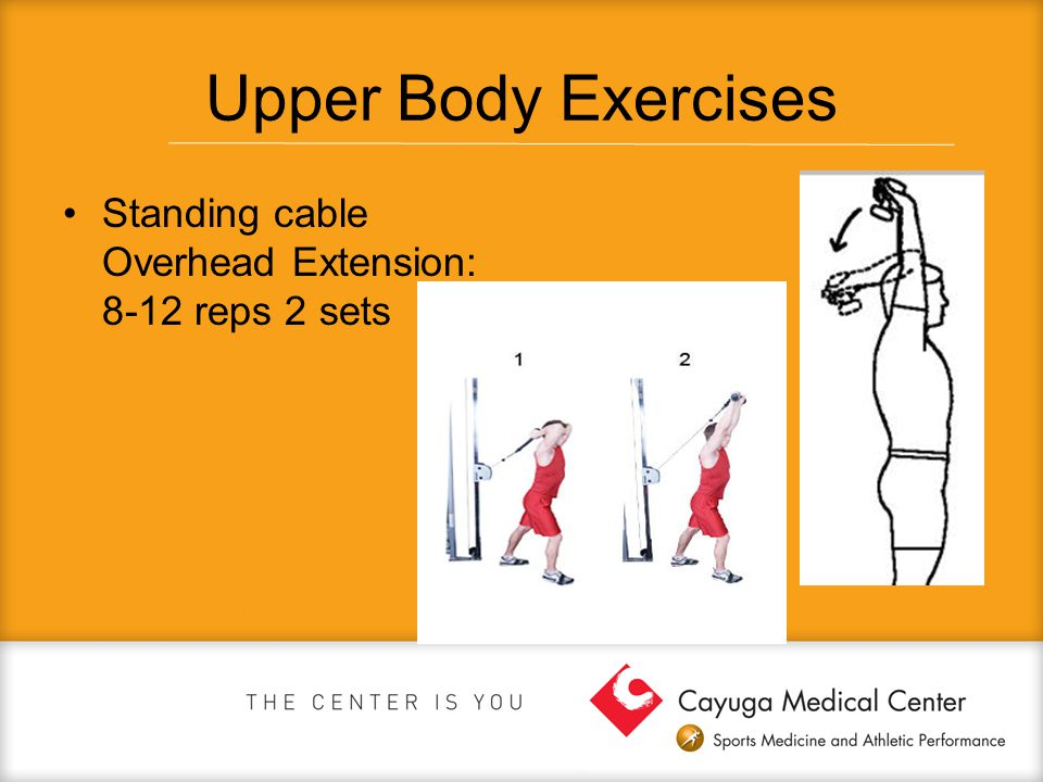 Upper Body Exercises Standing cable Overhead Extension: 8-12 reps 2 sets