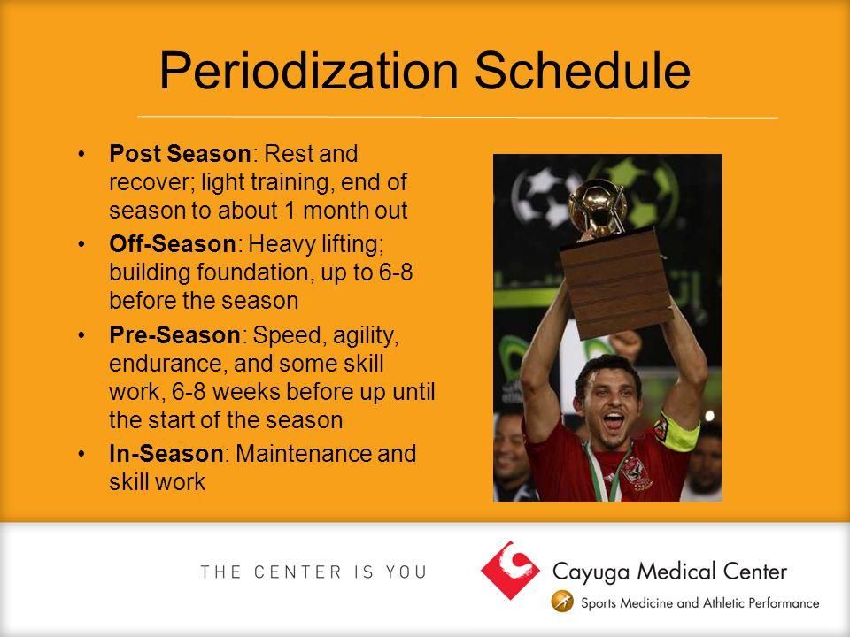 Periodization Schedule