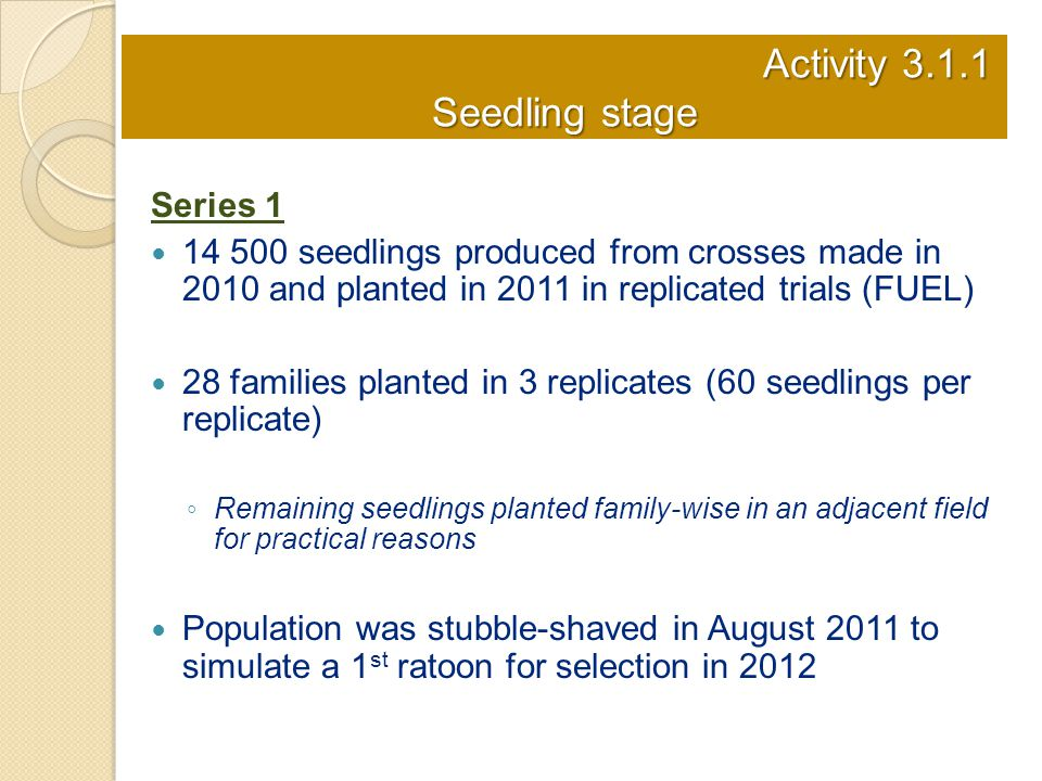 Activity 3.1.1 Seedling stage