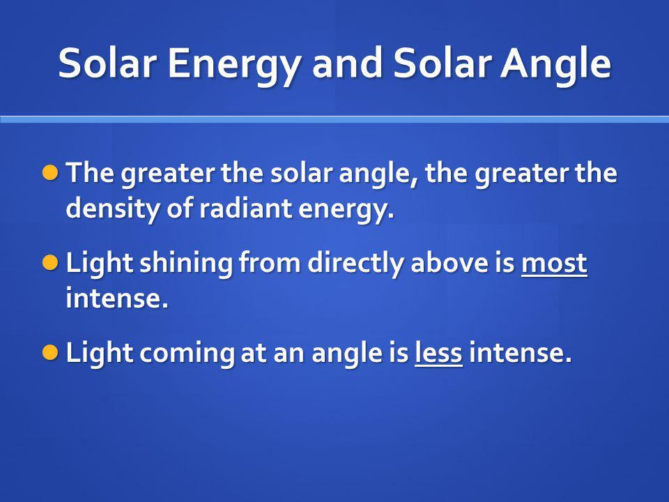 Solar Energy and Solar Angle