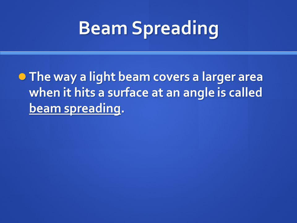 Beam Spreading The way a light beam covers a larger area when it hits a surface at an angle is called beam spreading.