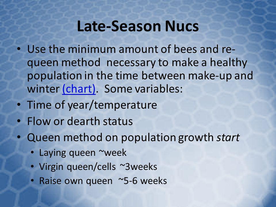 Late-Season Nucs