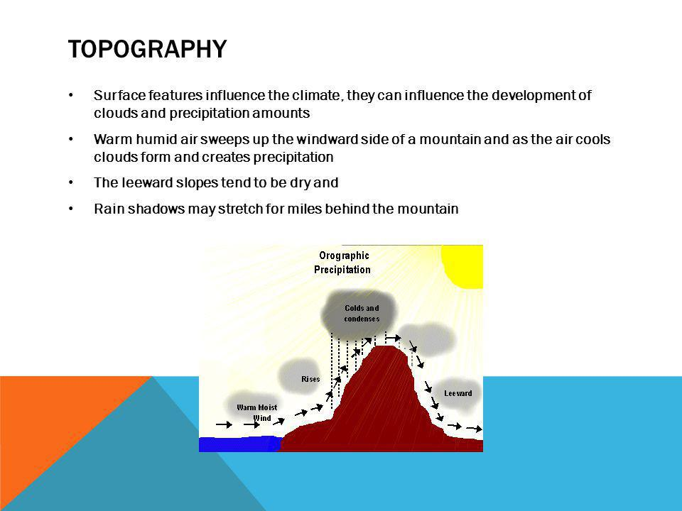 topography Surface features influence the climate, they can influence the development of clouds and precipitation amounts.