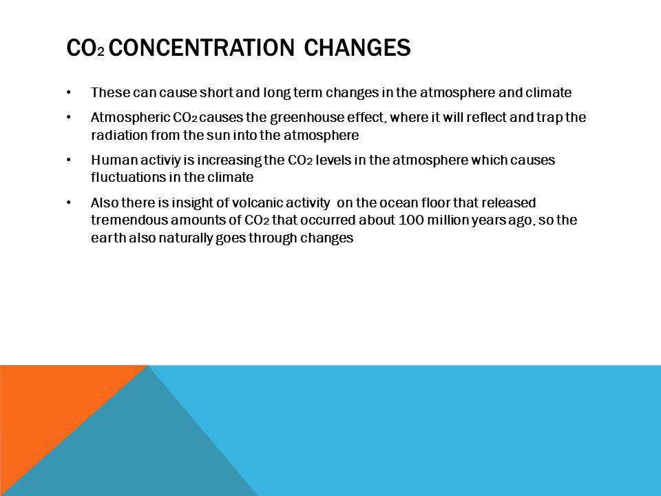 CO2 concentration changes