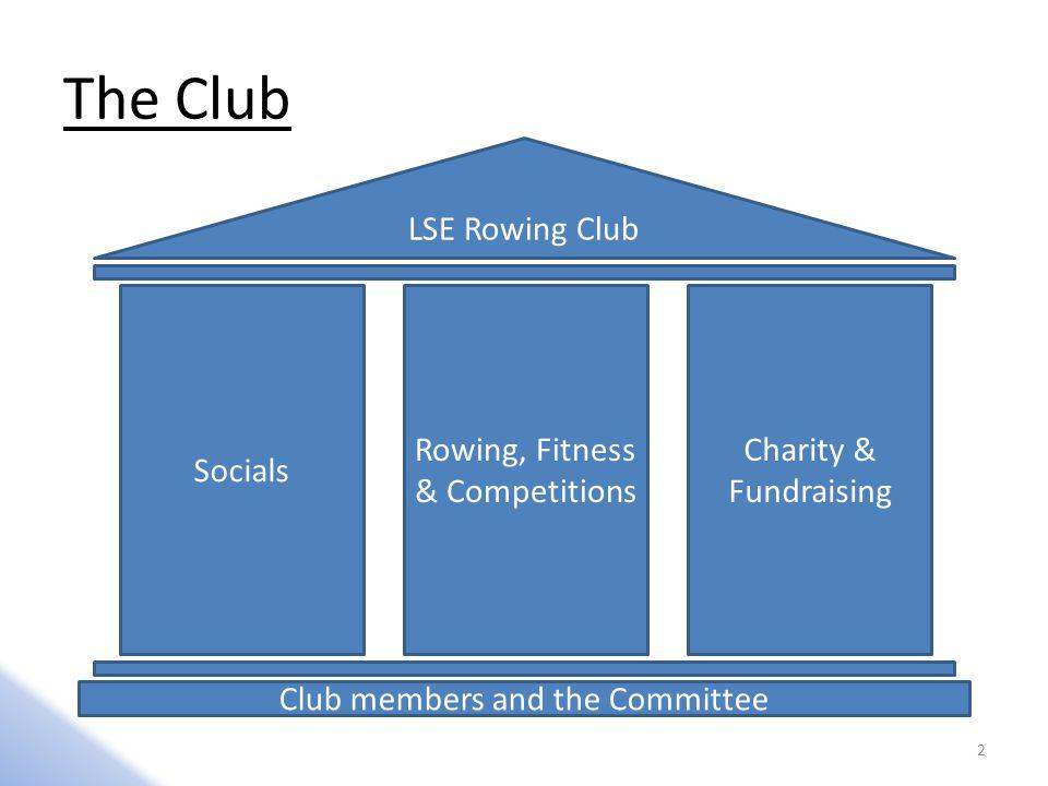 The Club Socials Rowing, Fitness & Competitions Charity & Fundraising