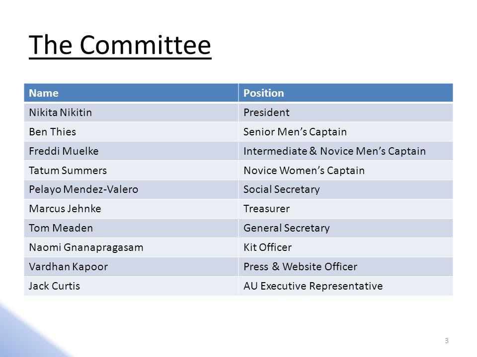 The Committee Name Position Nikita Nikitin President Ben Thies