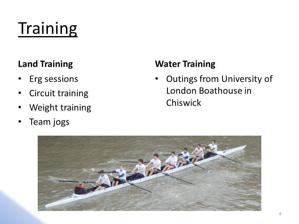 Training Land Training Water Training Erg sessions Circuit training