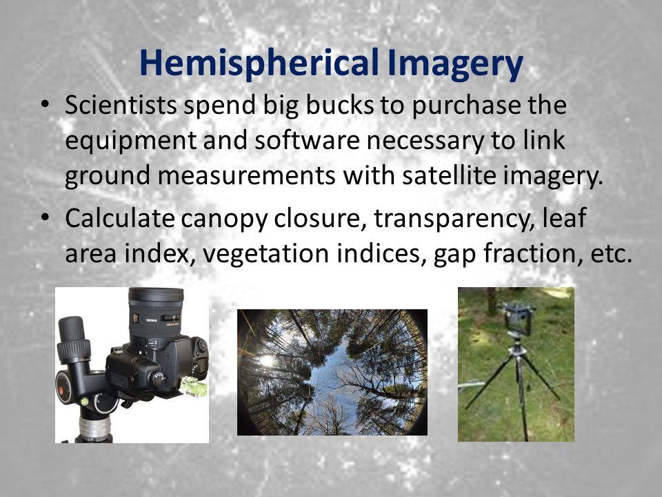 Hemispherical Imagery